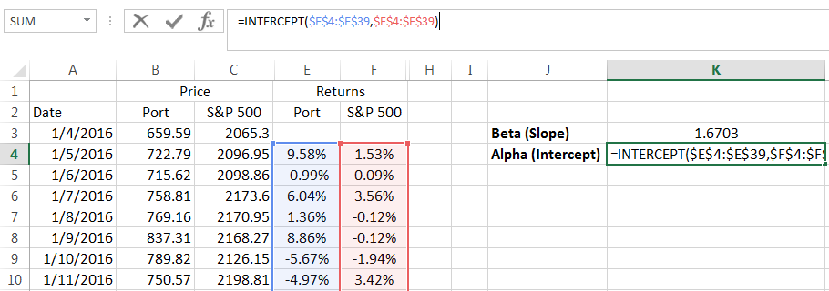 Linear Regression - Finding Alpha And Beta - Investment Cache
